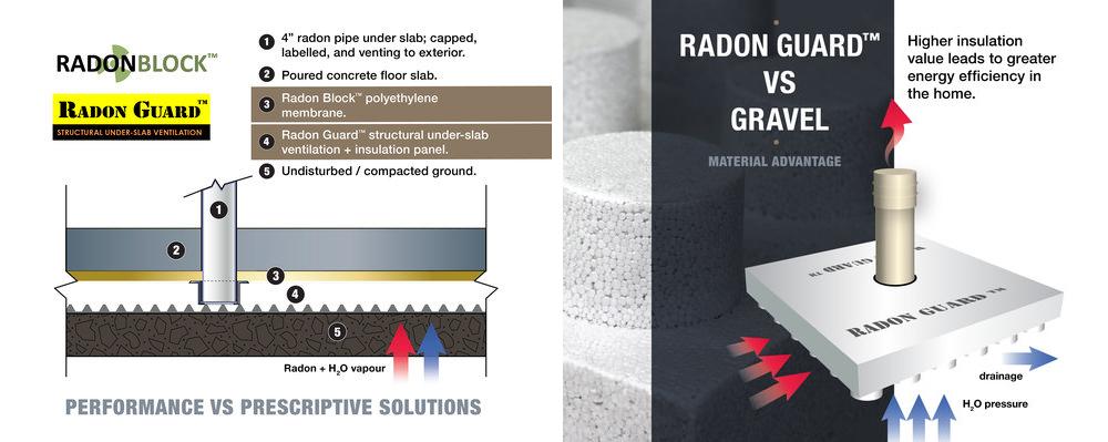RADON-GUARD-AND-BLACK-ILLUSTRATION