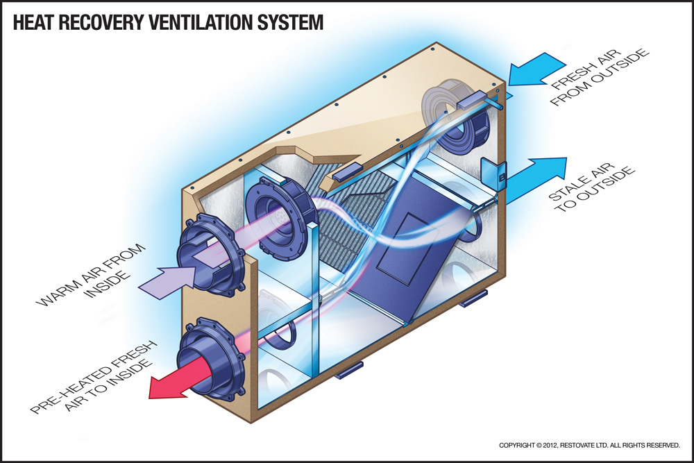 MHI Heating MHI Heating do you know whats in your furnace room mike holmes advice